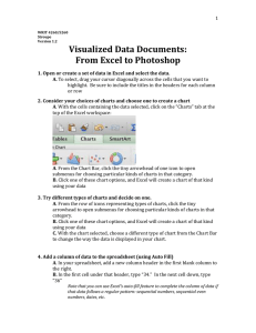 Visualized Data Documents: From Excel to Photoshop