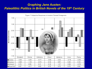 Powerpoint Presentation on Graphing Jane Austen