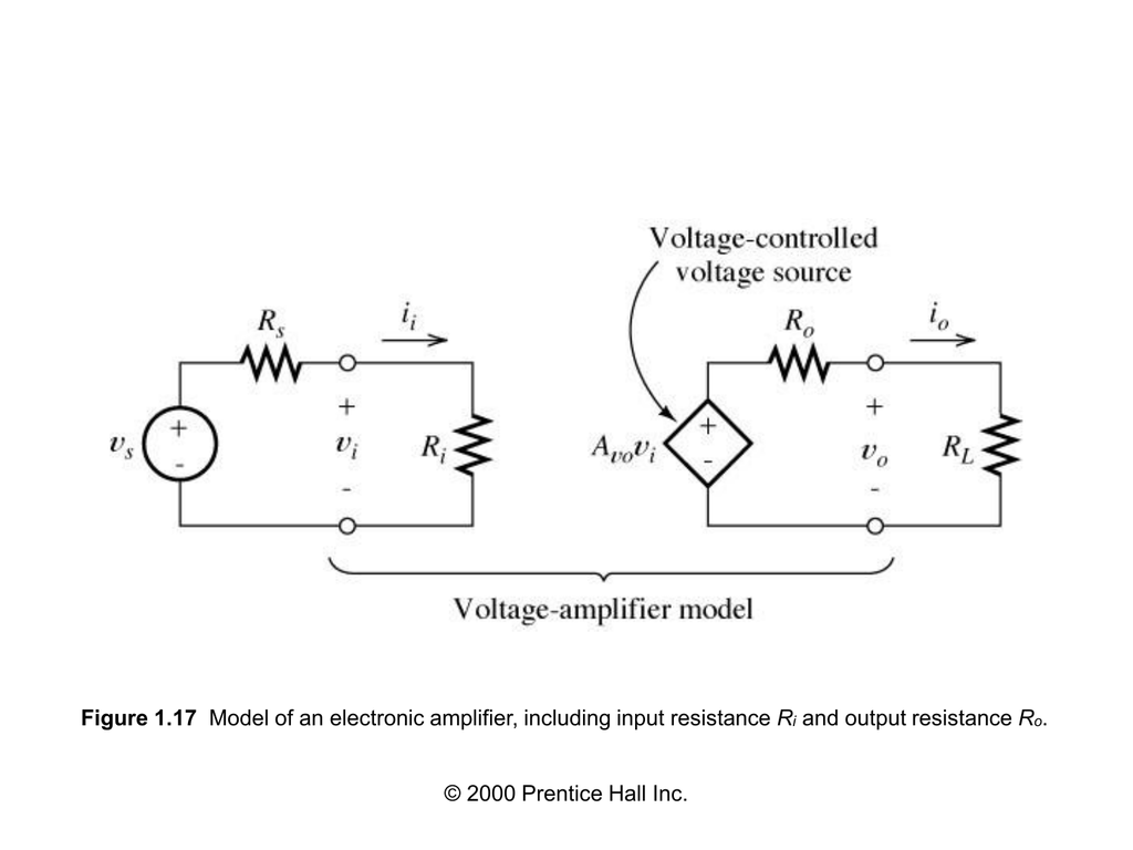 Lecture Slide 2 Ac Coupling And Offset Voltage In Amplifier