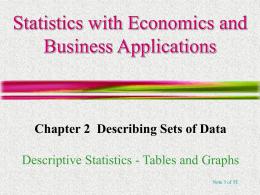 Pertemuan 02 penyajian data dan distribusi frekuensi metode statistika statistics with economics and business applications descriptive statistics tables and graphs ccuart Choice Image