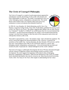 Circle of Courage Philosophy