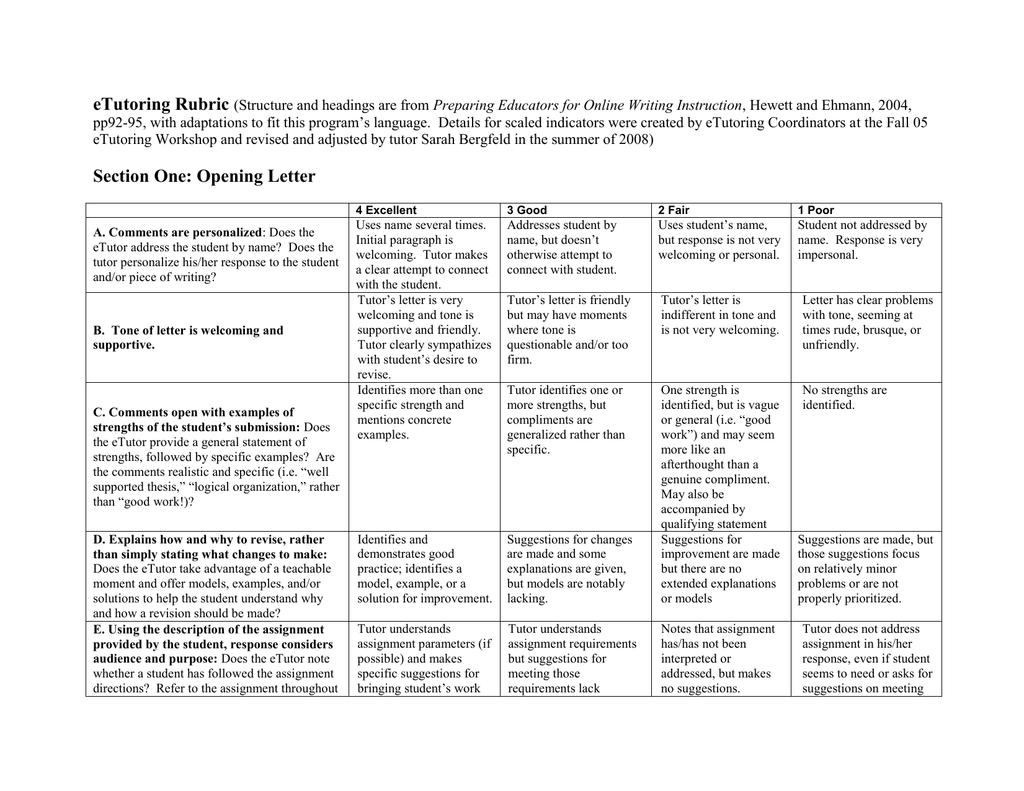 Workshop 95 Addressing Students >> Etutoring Writing Rubric