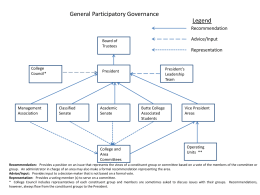 General Participatory Governance Legend Recommendation Advice/Input