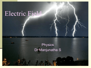Electric Field Physics Dr Manjunatha S