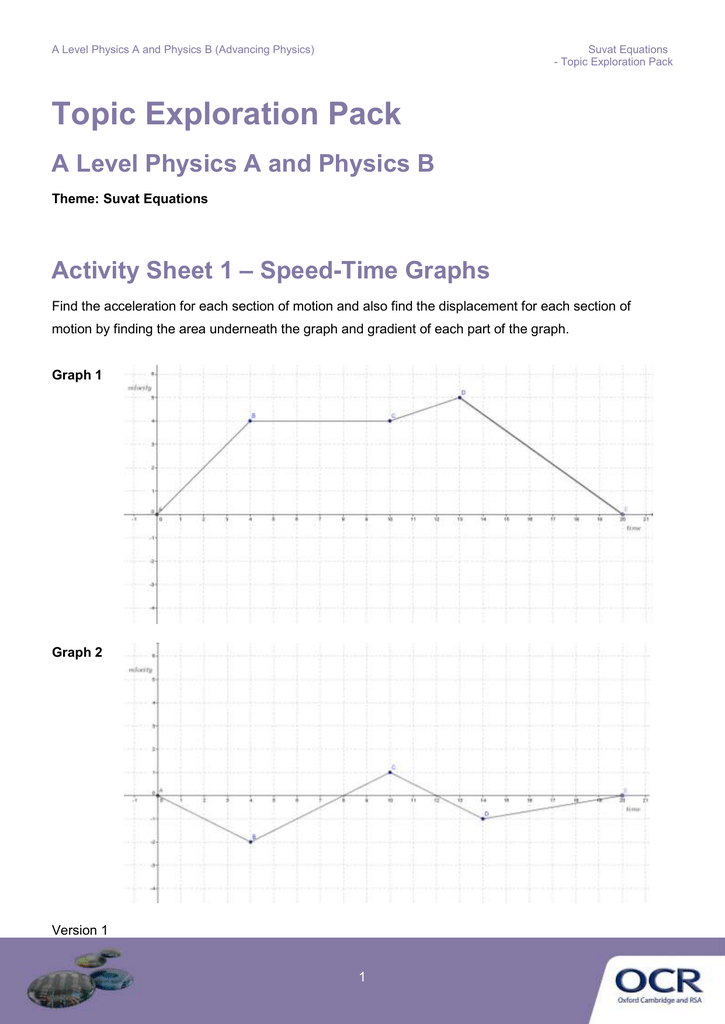 Suvat Equations Learner Activity Doc 1mb
