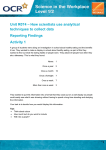 – How scientists use analytical Unit R074 techniques to collect data