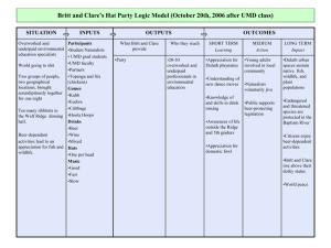 Britt and Clare's Hat Party Logic Model (October 20th, 2006... SITUATION INPUTS OUTPUTS