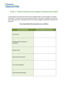 Task 1 Instructional and Support Resources Chart