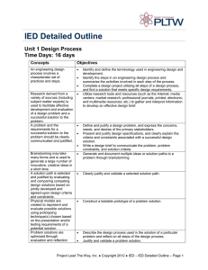IED Detailed Outline Unit 1 Design Process Time Days: 16 days