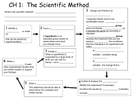 CH 1:  The Scientific Method 3