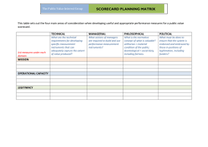 SCORECARD PLANNING MATRIX