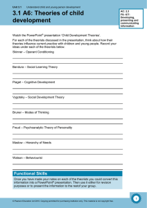 Level 3 CYPW TRP Unit 3.1 Activity 6: Theories of Child development