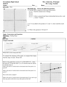 Math 8 Lesson Plan 21 Finding the slope of a line class outline for students.doc