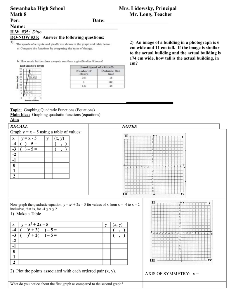 math 8 lesson plan 35 graphing quadratic equations class outline for