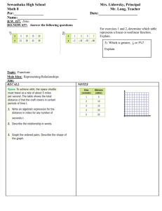 Math 8 Lesson Plan 37 Representing Relationships class outline for students.doc