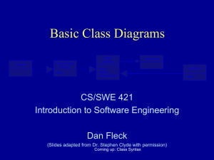 Basic Class Diagrams CS/SWE 421 Introduction to Software Engineering Dan Fleck