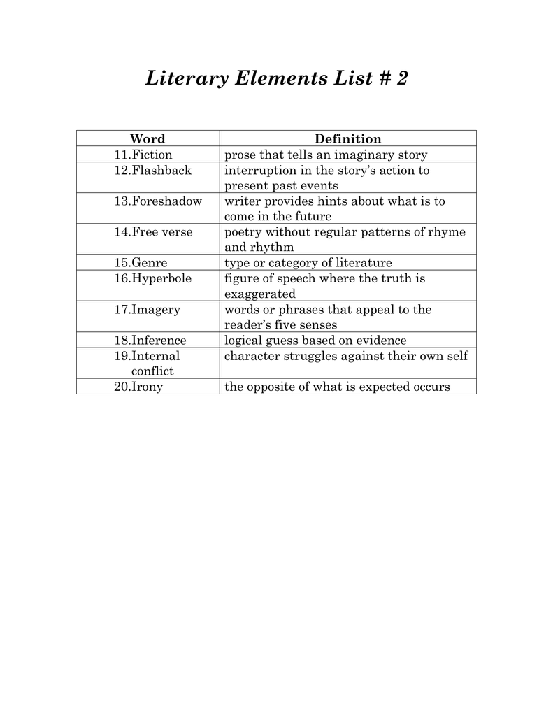 Literary Elements List 2