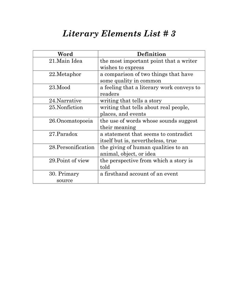 Literary Elements List 3