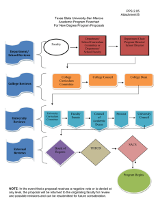 PPS 2.05 Attachment B Texas State University-San Marcos Academic Program Flowchart