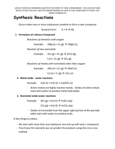 Synthesis and Decomposition reference