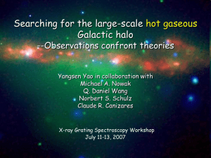 Searching for the large-scale Galactic halo hot gaseous --Observations confront theories