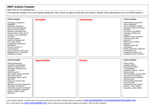 SWOT Template in MS Word