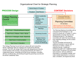 View the Organizational Chart for Strategic Planning in PowerPoint format