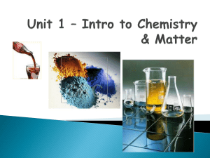 Intro to Chemistry & Matter Powerpoint
