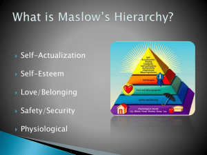 Self-Actualization Self-Esteem Love/Belonging Safety/Security