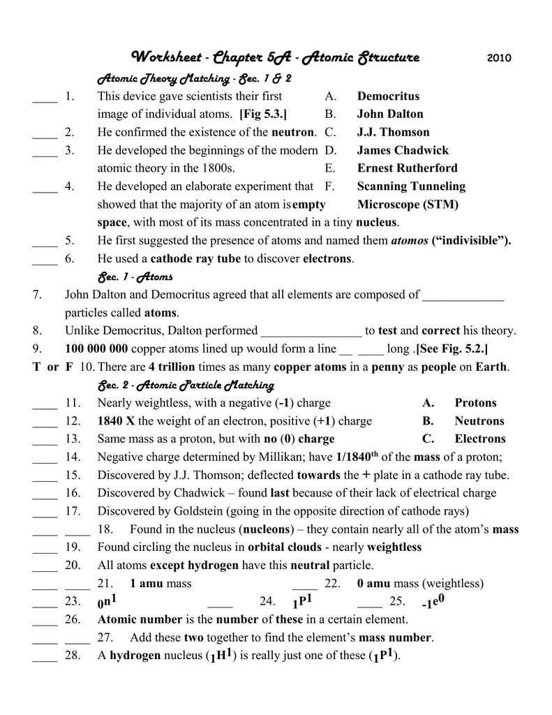 Worksheet - Chapter 5A - Atomic Structure