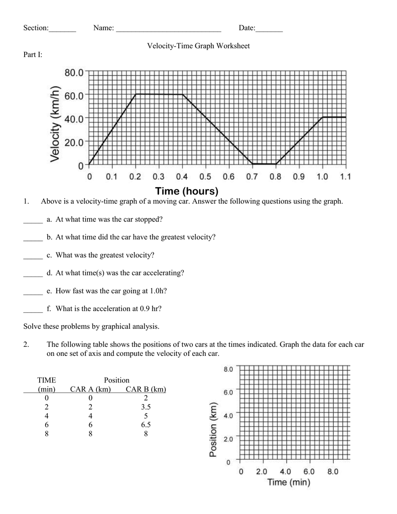 Section Name Velocity Time Graph Worksheet