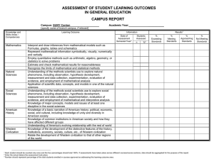 ASSESSMENT OF STUDENT LEARNING OUTCOMES IN GENERAL EDUCATION CAMPUS REPORT