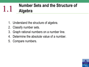 1.1 Number Sets and the Structure of Algebra
