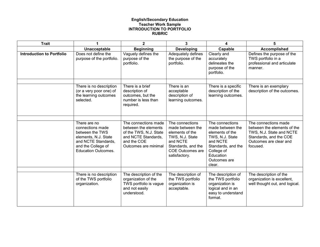 english secondary education teacher work sample introduction to english secondary education teacher work sample introduction to portfolio rubric