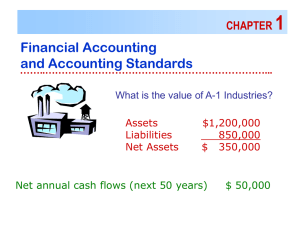 1 Financial Accounting and Accounting Standards CHAPTER