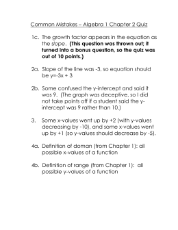 Common Mistakes – Algebra 1 Chapter 2 Quiz  slope