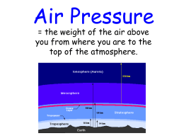 Air Pressure = the weight of the air above