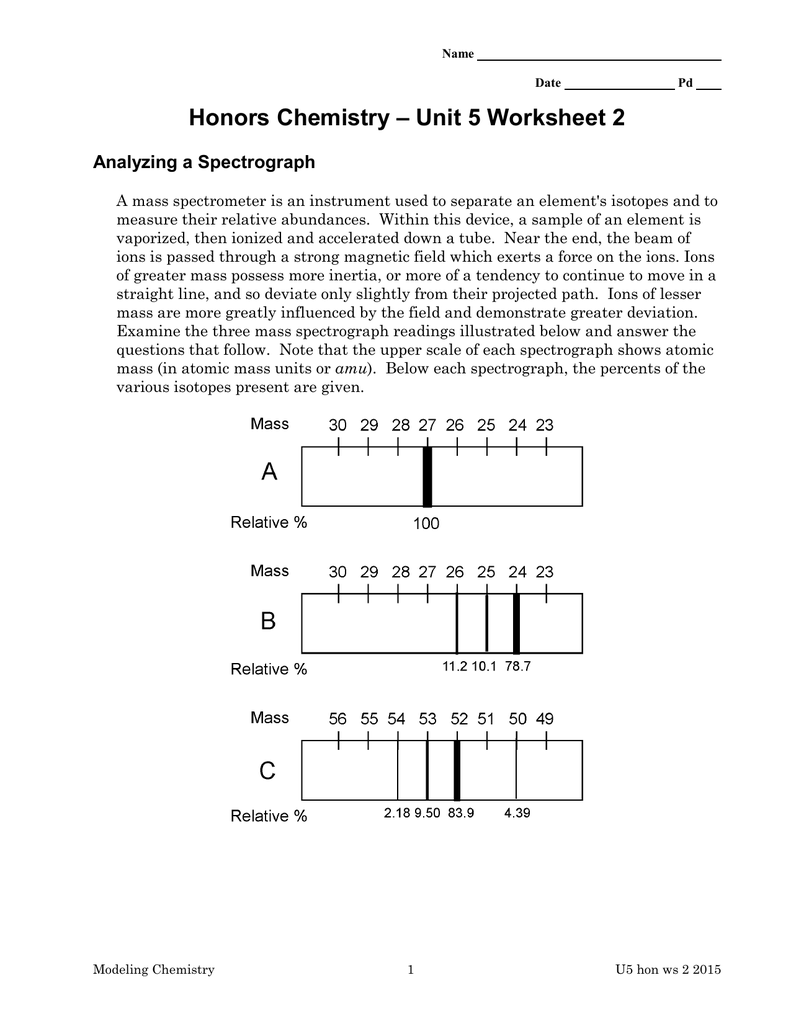 Unit 5 Worksheet 2 Honors Chemistry Analyzing a Spectrograph
