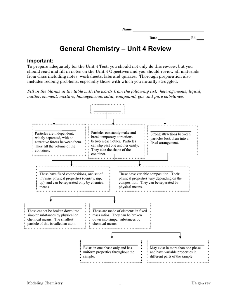 Workbooks mixture worksheets : Unit 4 Review General Chemistry Important: