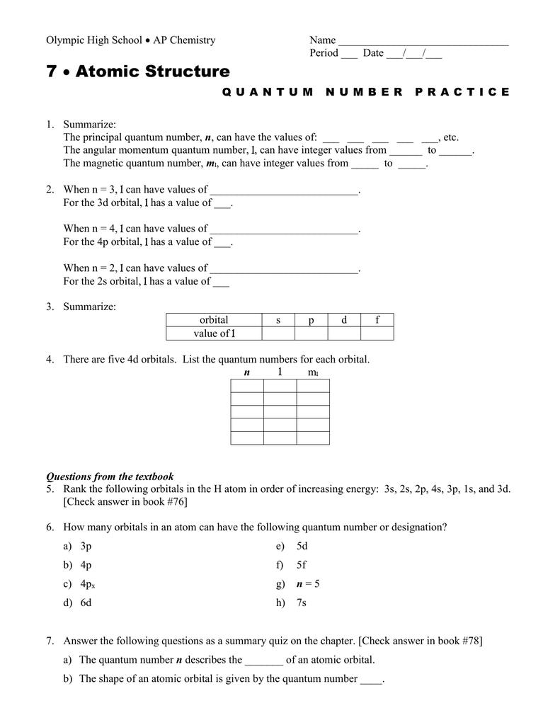 worksheet Atomic Orbitals Worksheet 7 atomic structure
