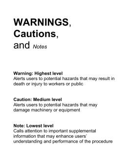 WARNINGS Cautions and