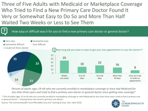 Three of Five Adults with Medicaid or Marketplace Coverage