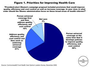 Figure 1. Priorities for Improving Health Care