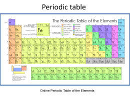 Quantum numbers quantum numbers periodic table online periodic table of the elements urtaz Images