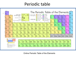 Periodic table Online Periodic Table of the Elements