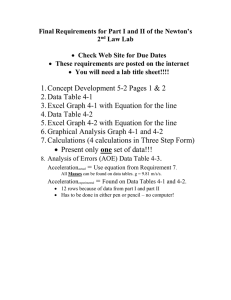 Final Requirements for Part I and II of the Newton's 2