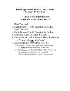 1. Data Table 4-1 3. Data Table 4-2