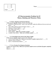 AP Macroeconomics Problem Set #5 Money, Banking and Monetary Policy Name: _______________________