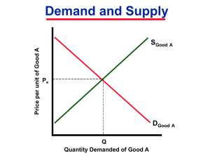 Demand and Supply S D P