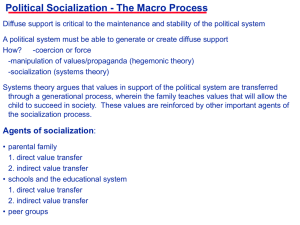 Political Socialization - The Macro Process